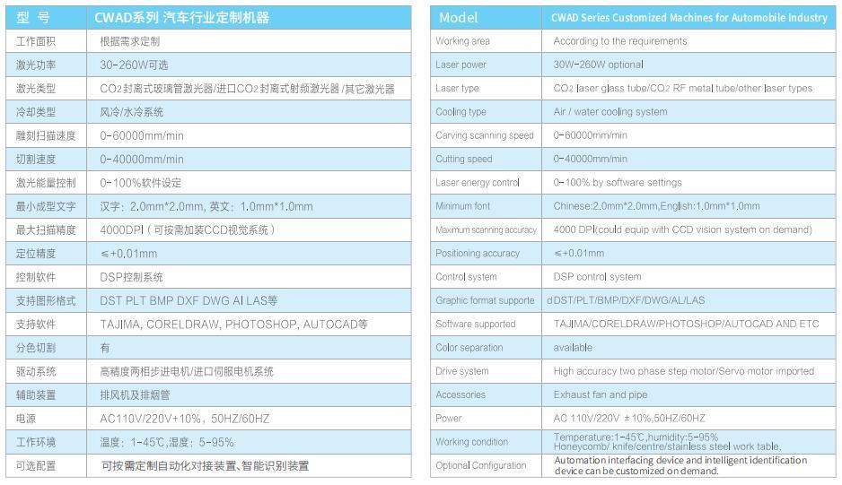 CWAD系列 汽车行业定制机器
