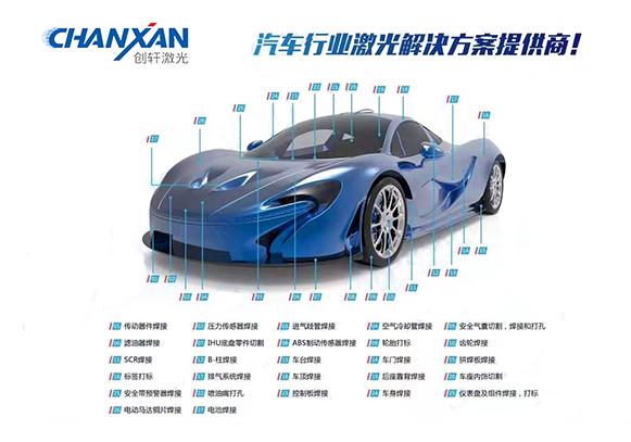 苏州创轩激光设备在汽车行业的工艺应用