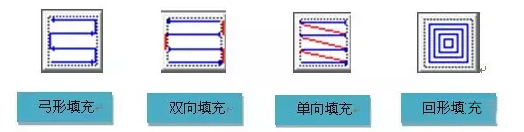 【探讨】提高激光打标效率的几种方法