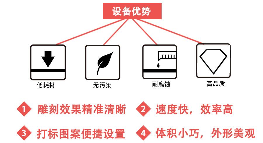 公勺公筷激光打标机